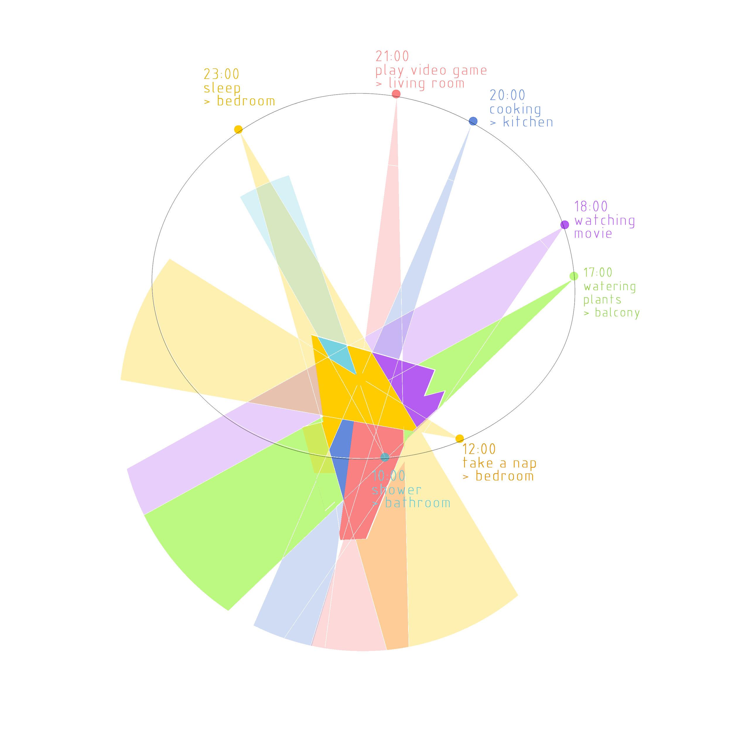 SparanoMooneyArchitecture_PulsarHouse_Diagram2.jpg