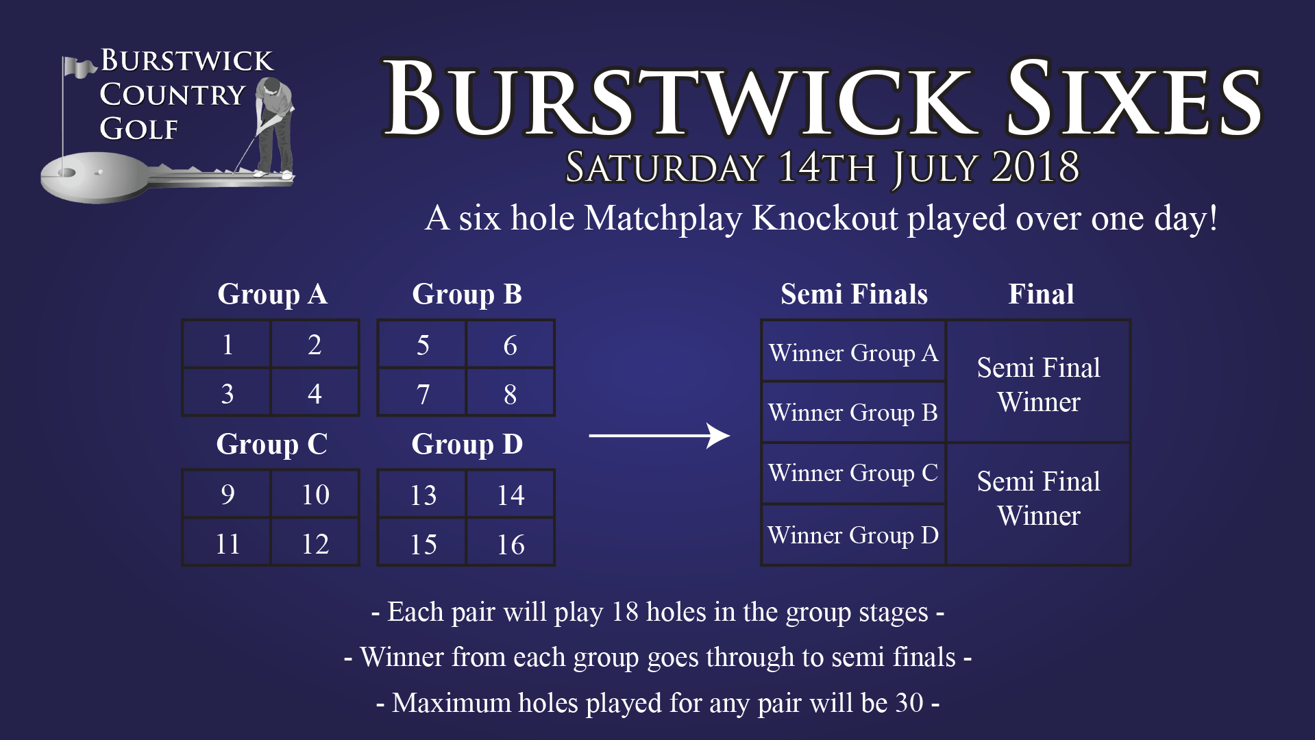 Burstwick Sixes Tournament
