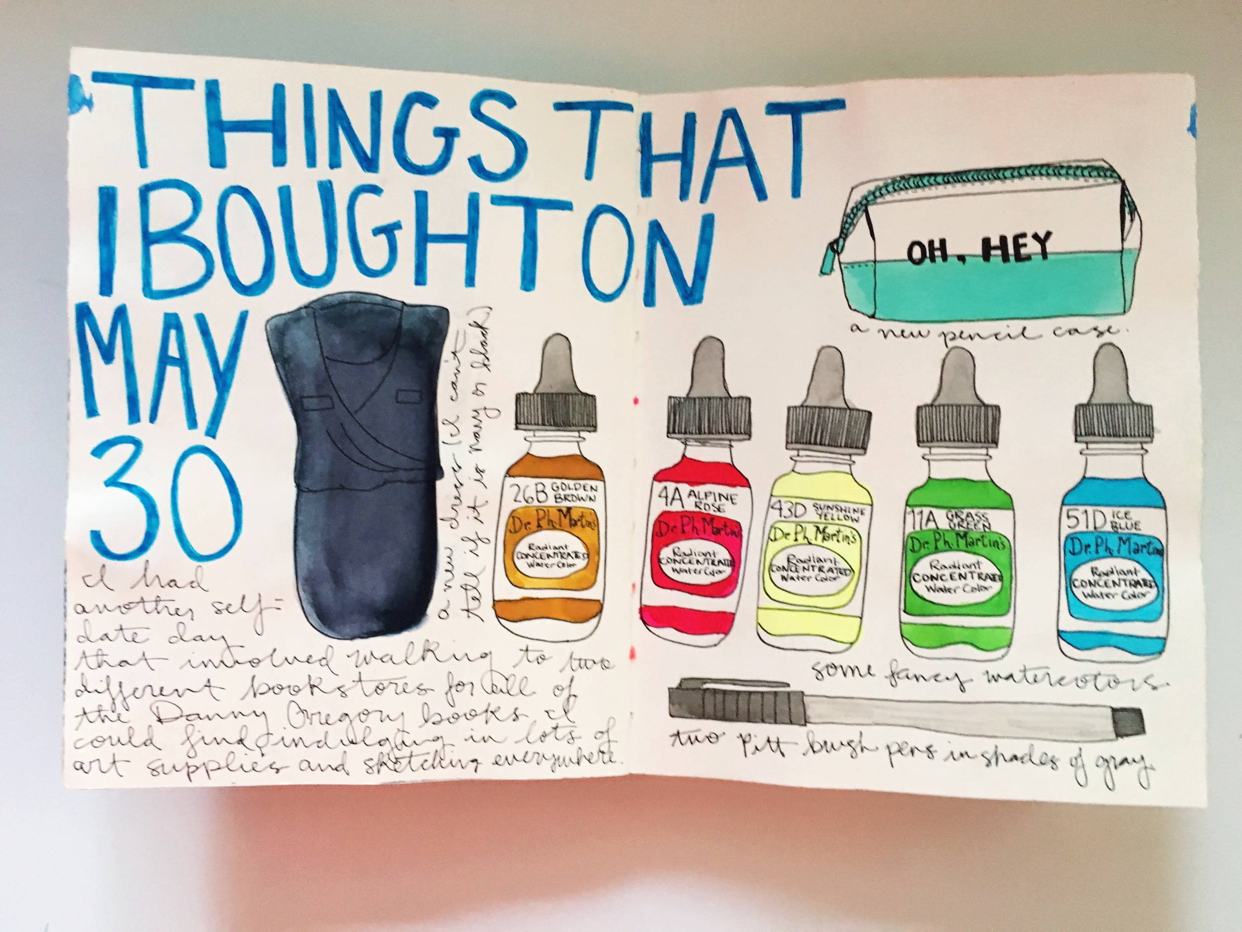 Things I Bought Art Journal Page