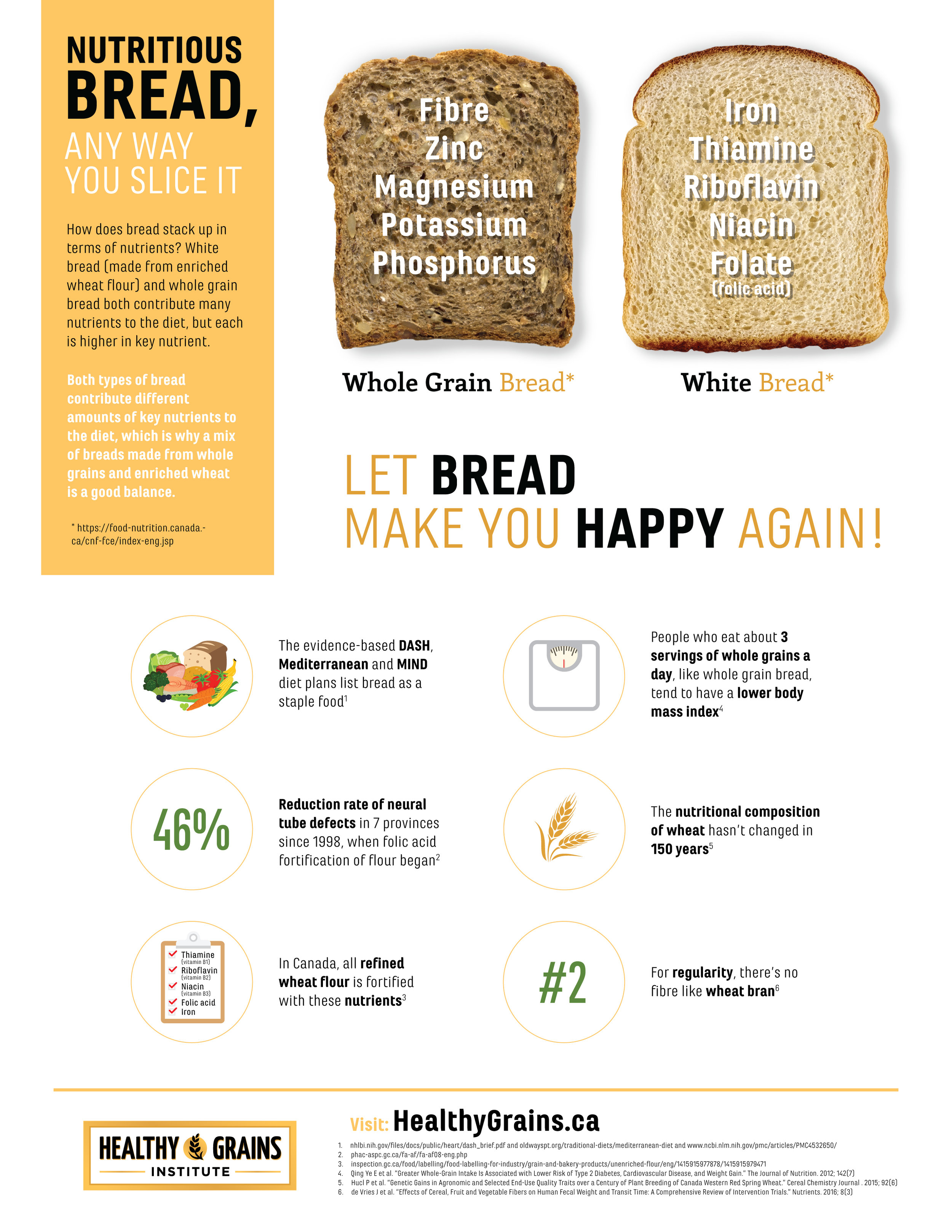 Benefits of Bread One-Pager EN-01.jpg