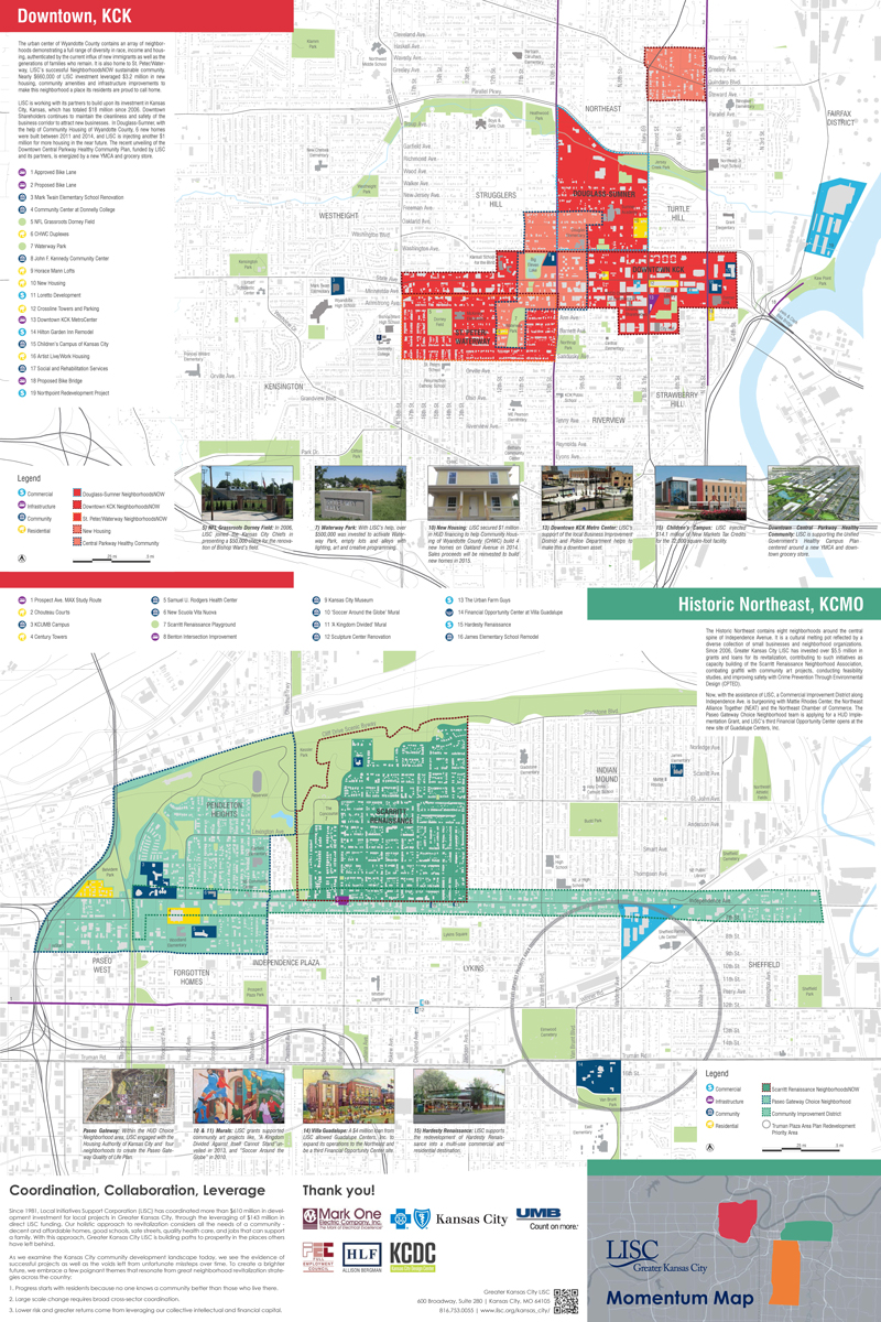 LISC Momentum Map — Kansas City Design Center