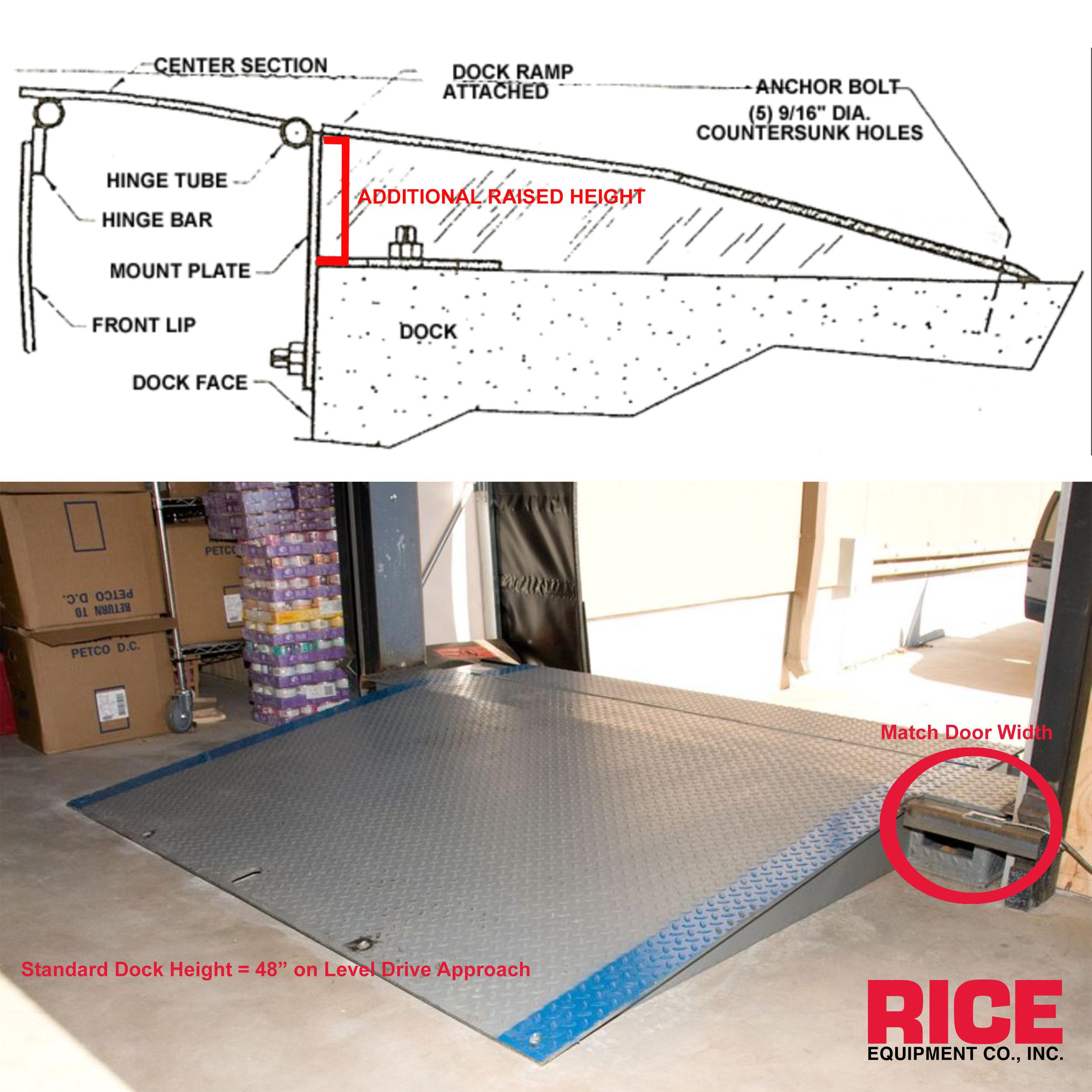 Raised EOD Leveler w Ramp Low dock position dock leveler too low rice equipment st Louis mo