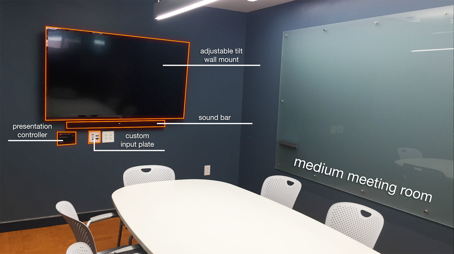 Medium Meeting Room (Total Advising Center AV System Design & Installation)