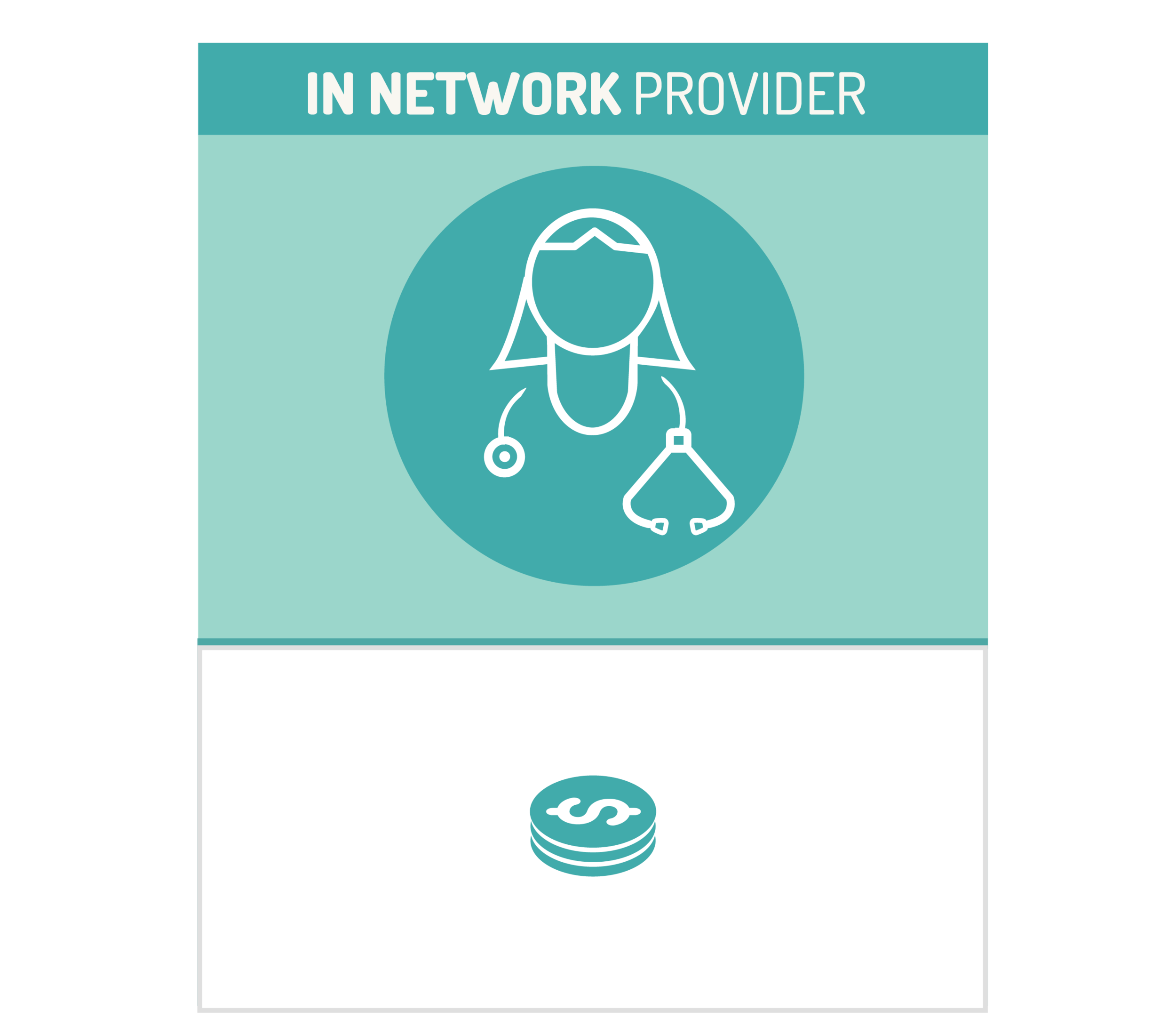graphic of an in-network provider