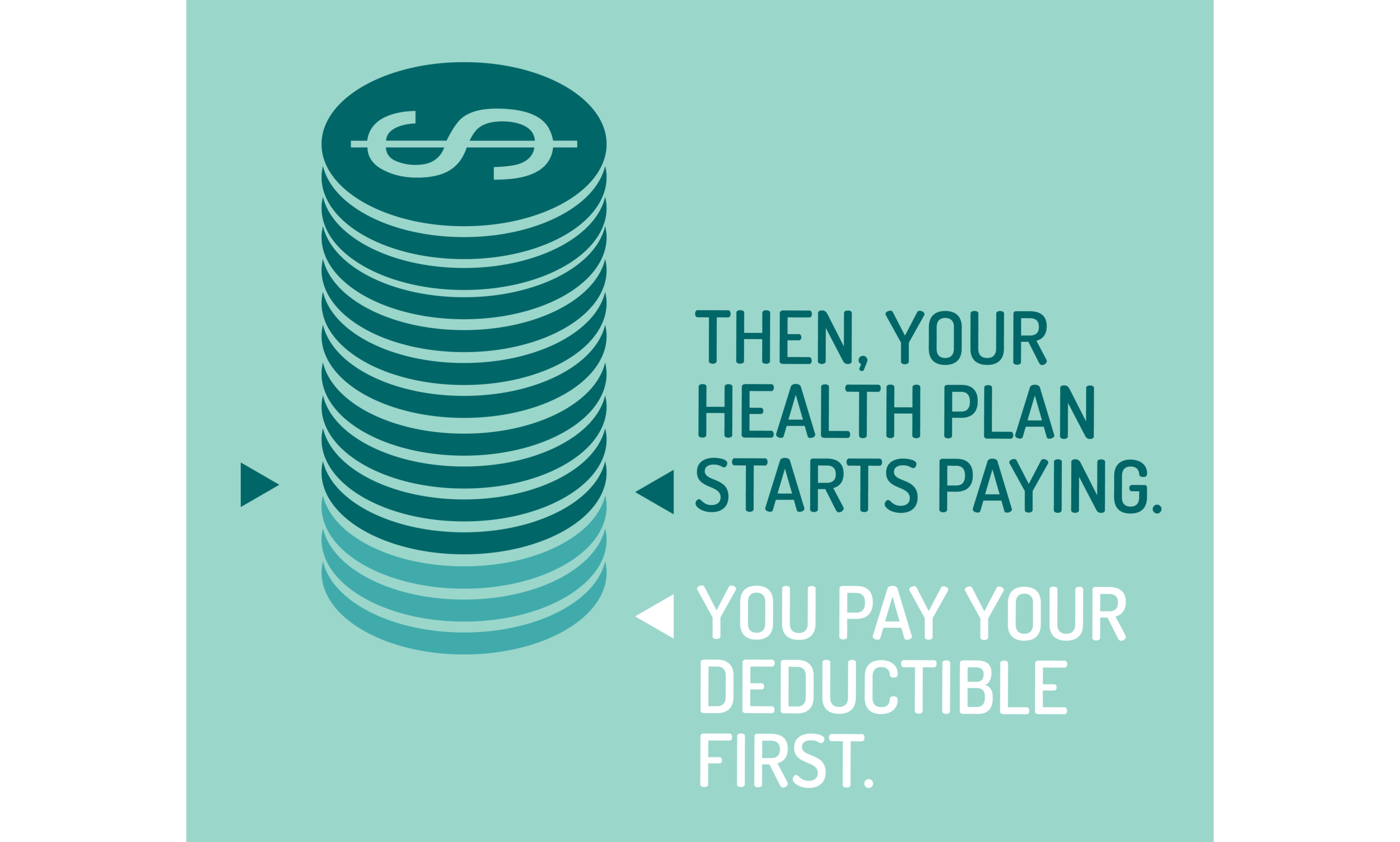 graphic symbolizing when your health plan starts paying