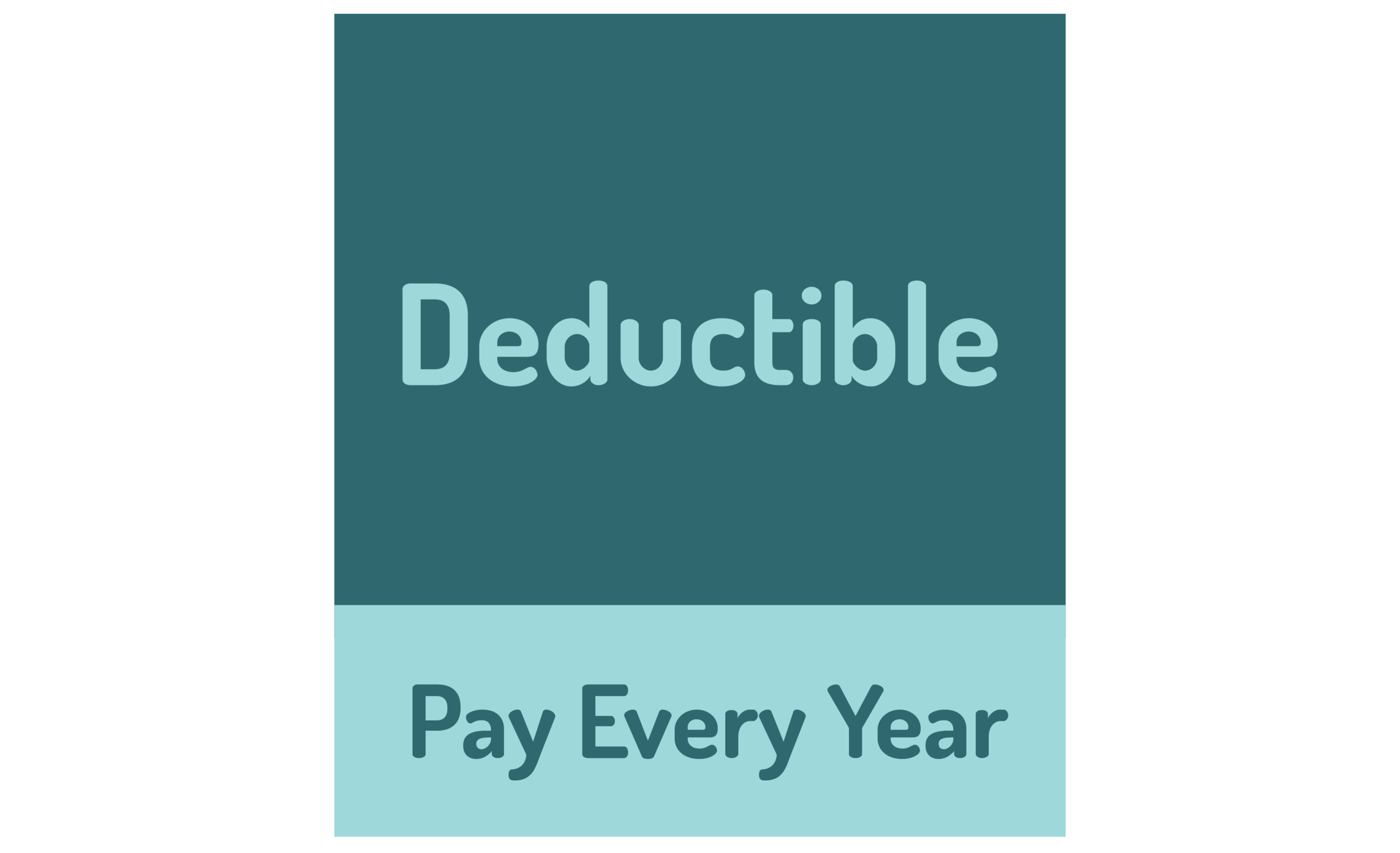 Graphic   DEDUCTIBLE:   Each year,  before your health plan pays for any health services you get, you have to pay for those services until you reach a certain dollar amount.  This amount is called your deductible.