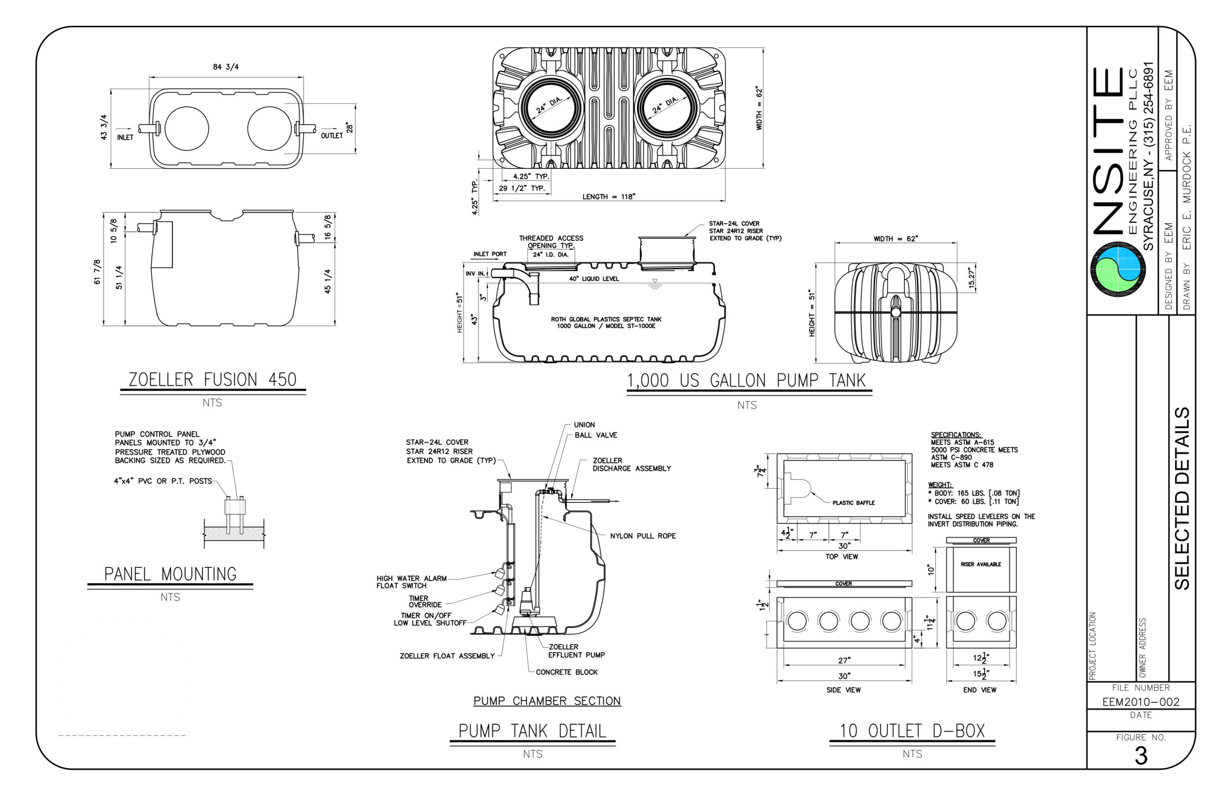 Pump Tank / Distribution Box Details