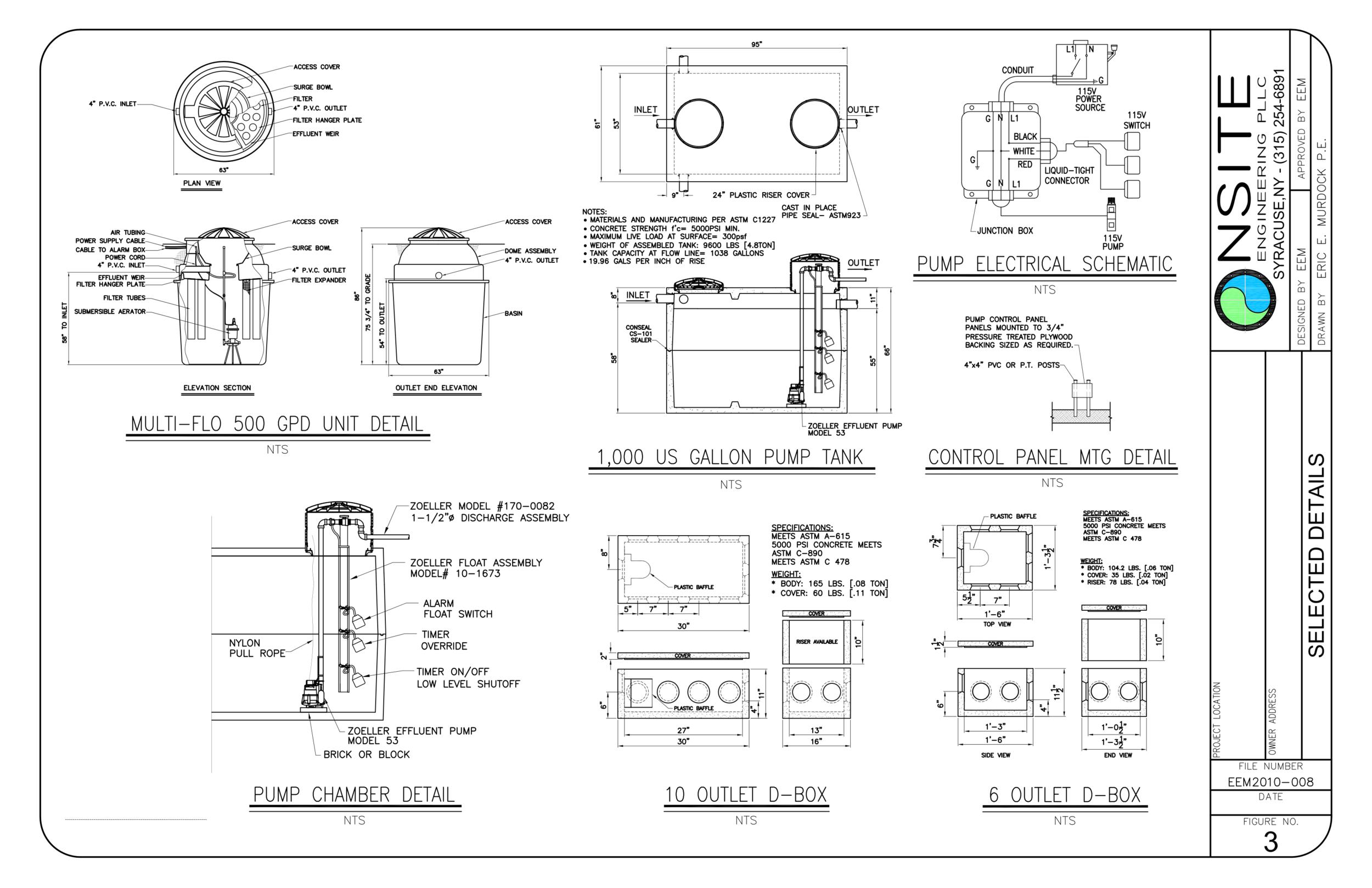 Pump Station / Distribution Box Details