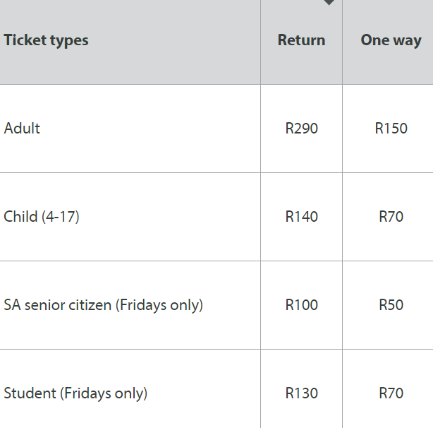 Table mountain ticket prices
