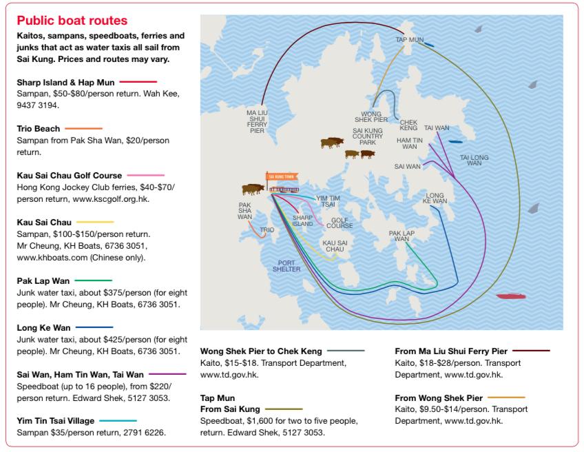 Sai Kung Public Ferries