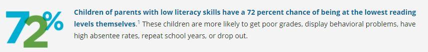 Adult literacy article stat #2.JPG