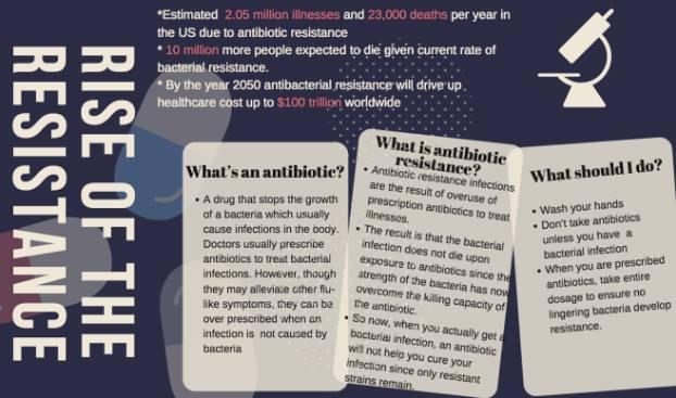 Antibiotic Action Team 2.jpg