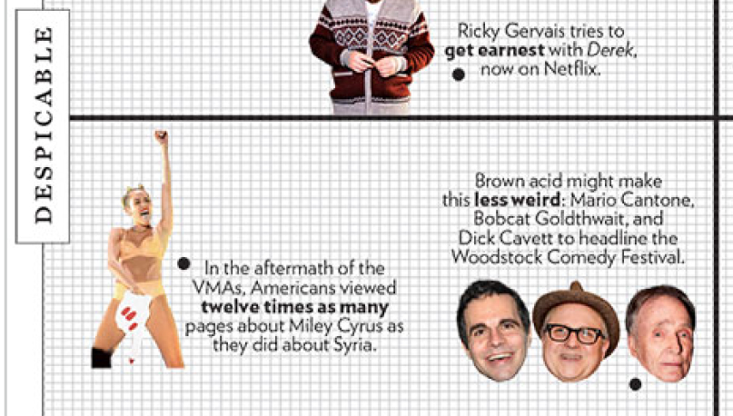 We made the New York Magazine Approval Matrix!