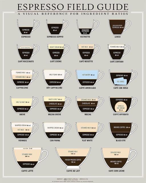 espressoguide.jpg