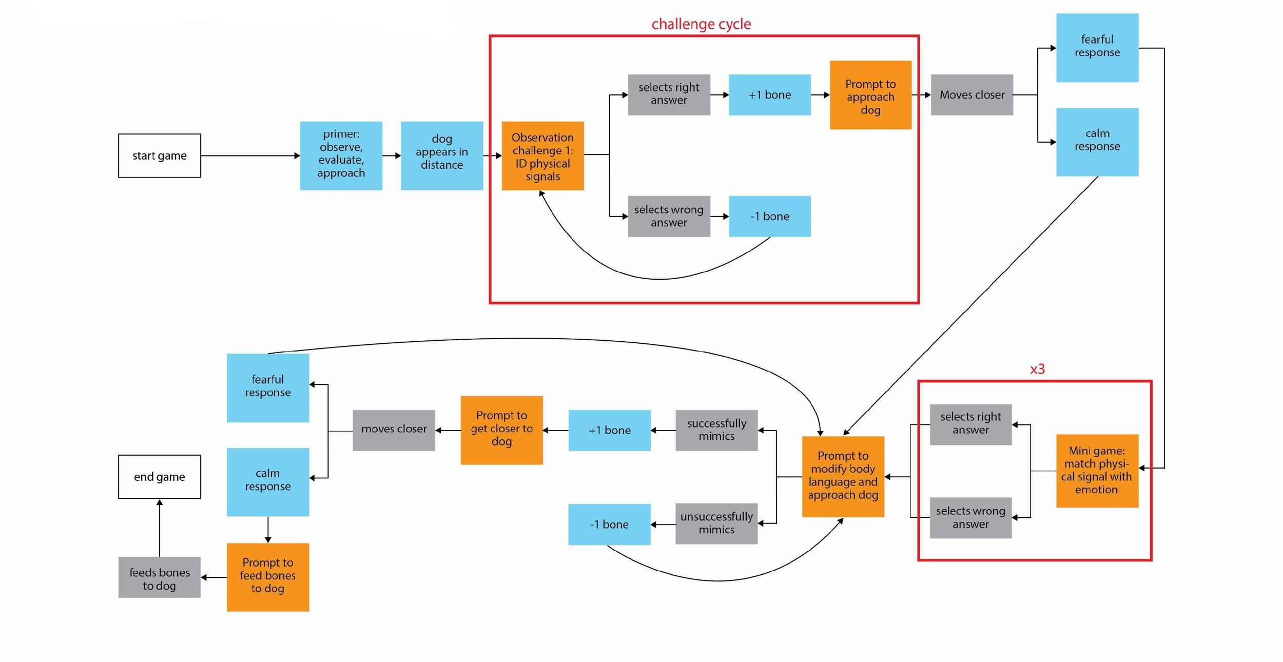Concept Development_Page_07.jpg