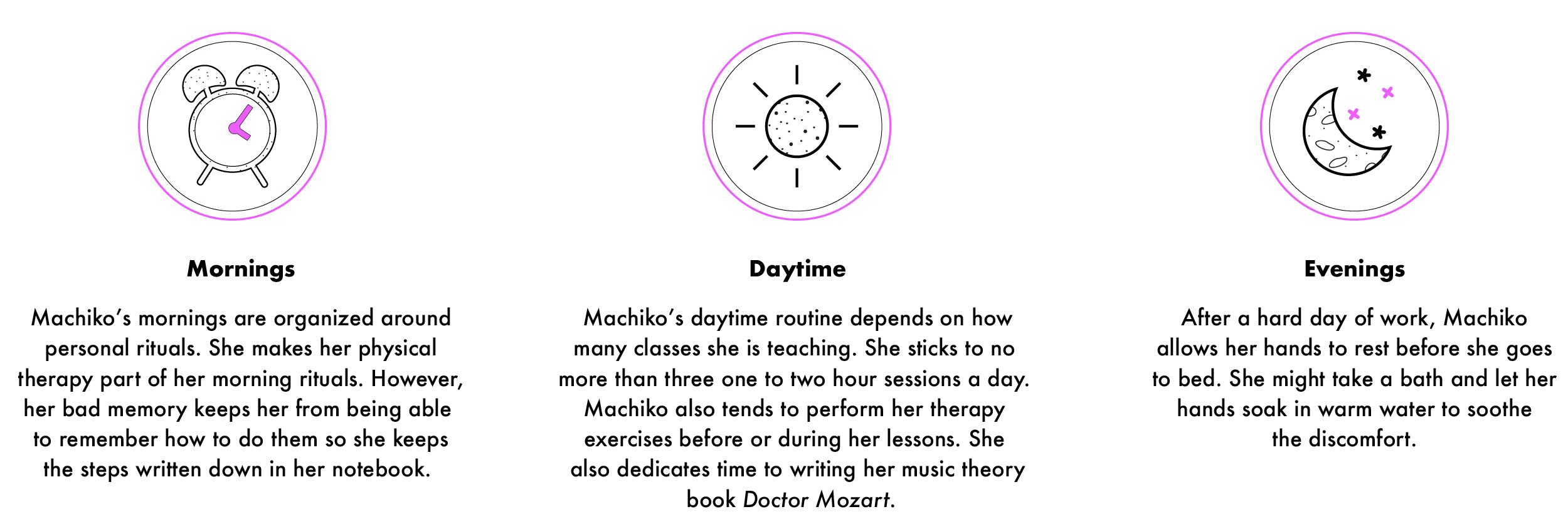 Daily Routine-02.jpg