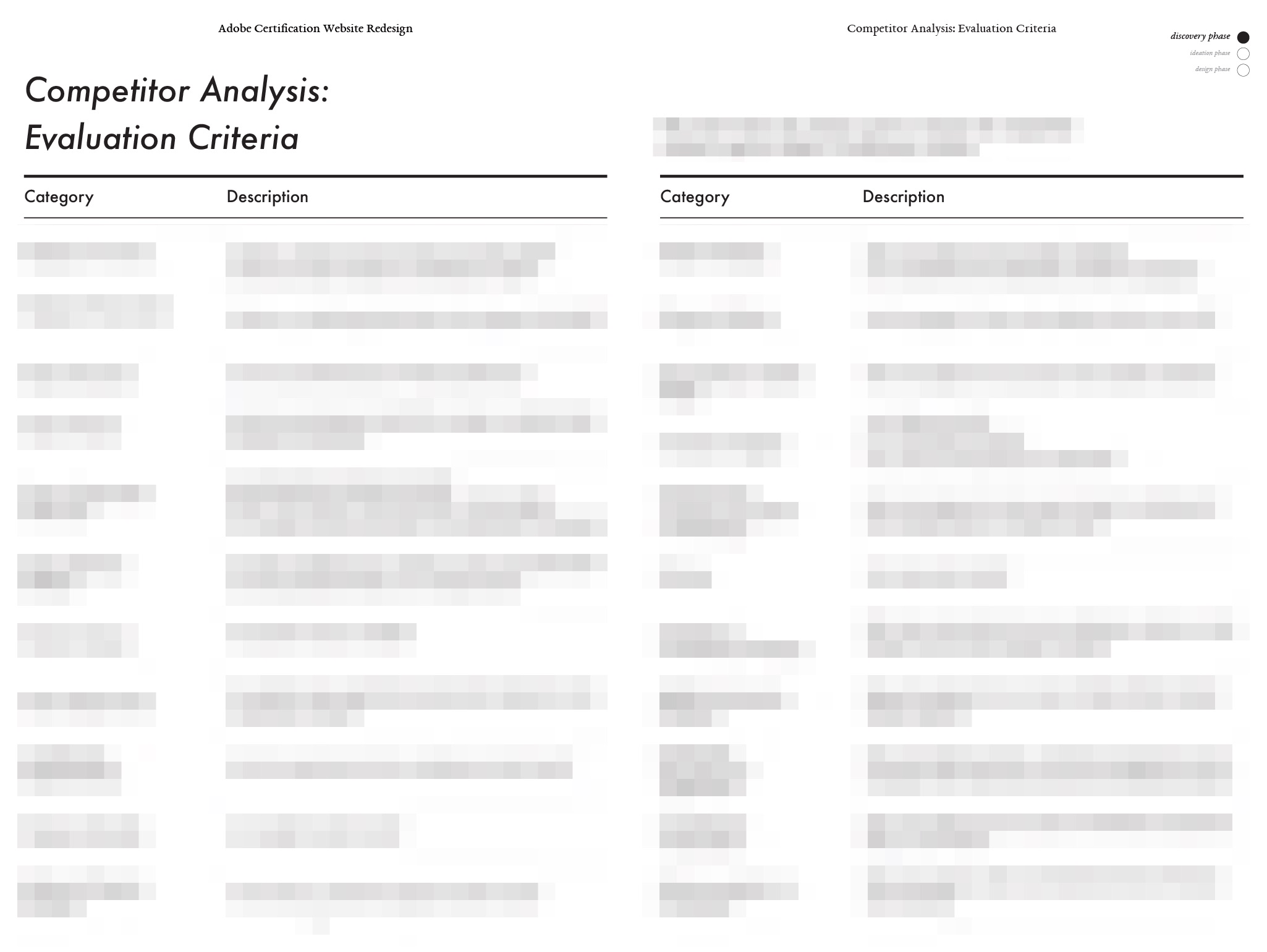 Excerpt from the Competitor Analysis section of the research report.
