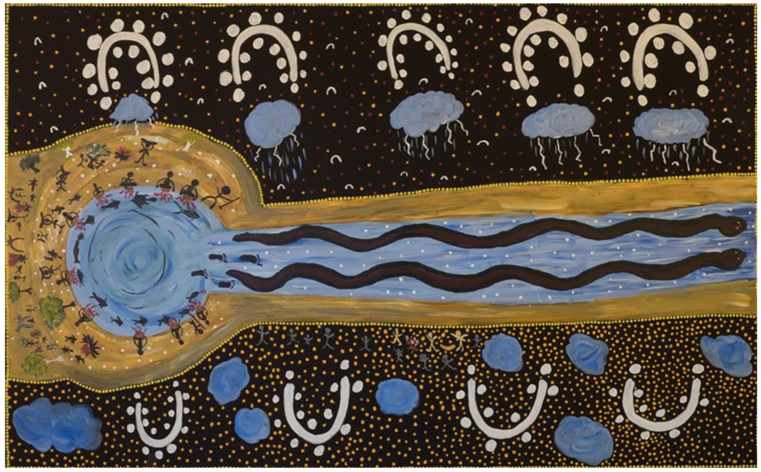 Grace Mulligan (2017)  Story of Mijirrikan – Two Snakes Dreaming – Creation of the Fitzroy River .