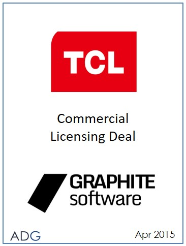 201504 GraphiteSoftware TCL.jpg