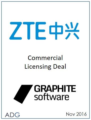 201611GraphiteSoftware ZTE.jpg