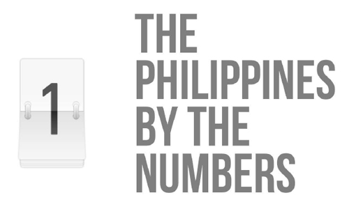 The Philippines by the Numbers