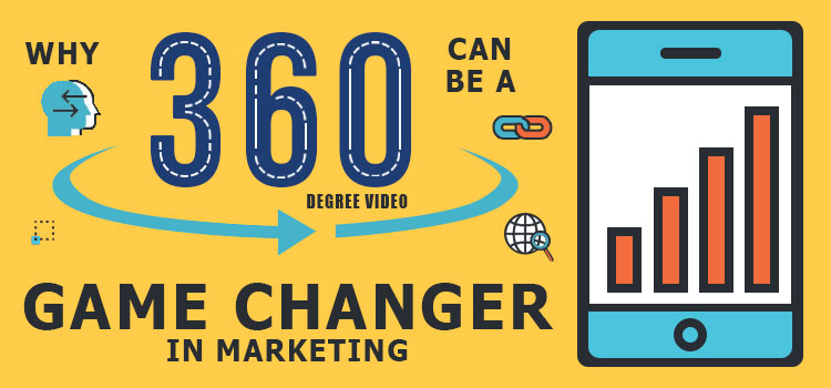 Why 360 Degree Video can be a Game Changer in Marketing