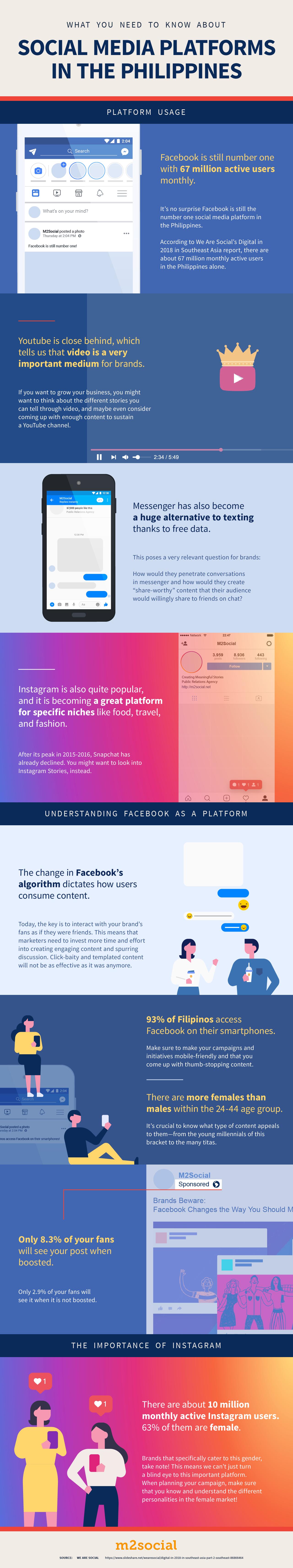 SocialMediaPlatformsPH2018.png