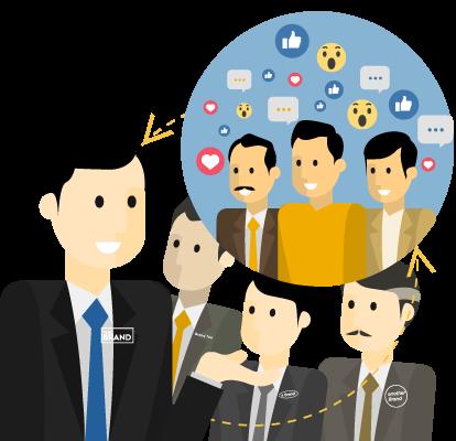 Social Media Management Philippines