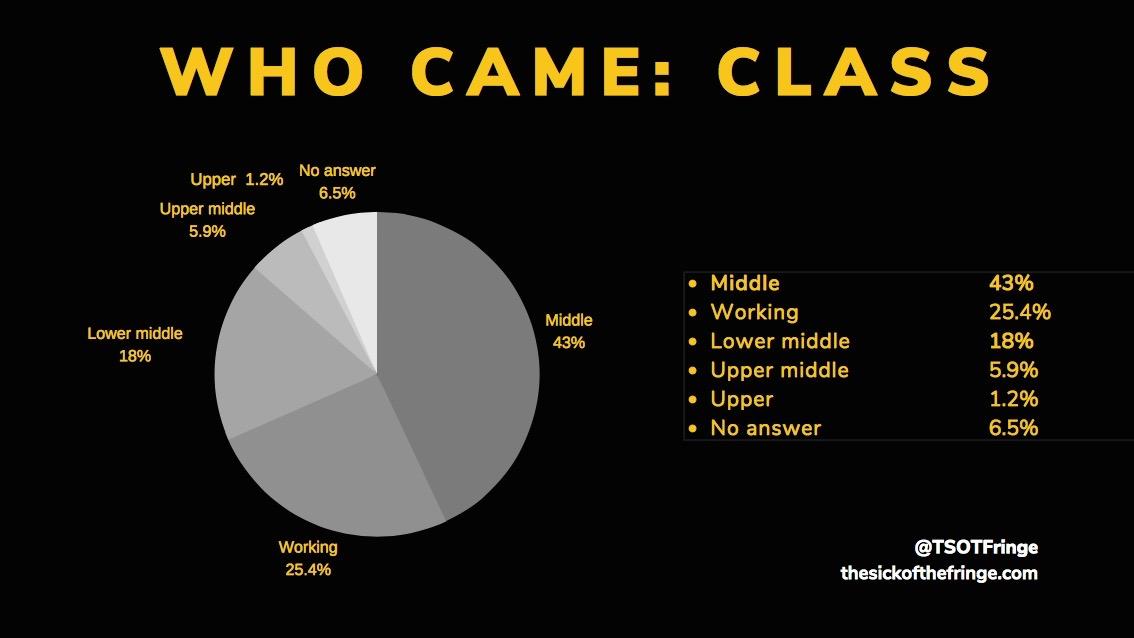 WHo came - class.jpg