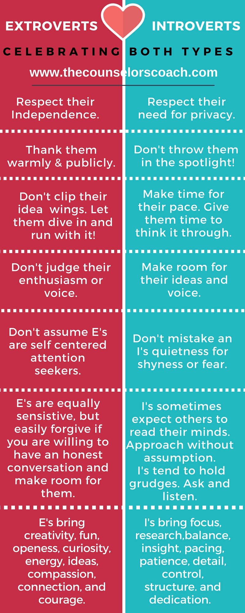extrovert-introvert-infographic.jpg