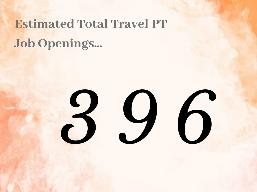 🔥 What this means for our Travel PTs… - Is it hot in here?! The Travel Physical Therapy job market is HOT right now! If you're looking to start as a travel PT, now may be the right time. The temperature is rising and positions are available!