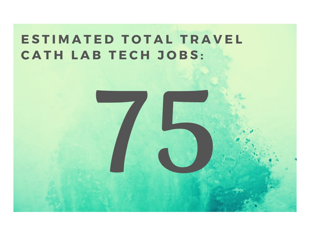 What this means for our Travel Cath Lab Techs - 🔥 Having 75 openings is great status in the imaging travel market! Some of the largest staffing companies have over 700 jobs in all of IRL at any one time, so this is quite a good portion of the travel market!