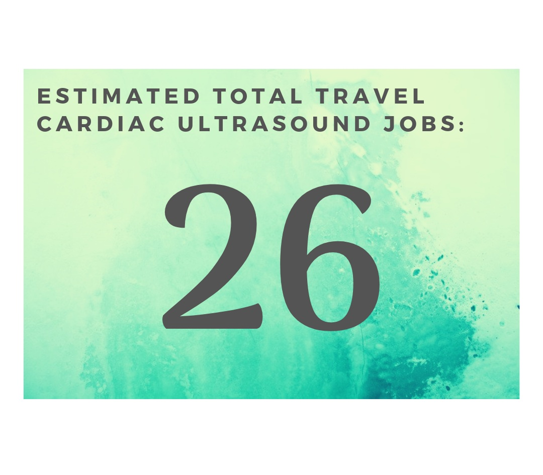 What this means for our Travel Cardiac Ultra- Sonographers - Having just 26 travel job openings in cardiac ultrasound is still pretty good for our travelers! Stay flexible on your location and facilities and good things will come your way!