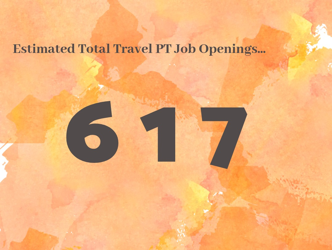 What this means for Travel PTs… - The Travel Physical Therapy job market is HOT with over 600 available jobs for travelers throughout the USA. Time to start packing! We saw about 396 jobs in spring, but wow!! It is sure heating up for summer!🔥
