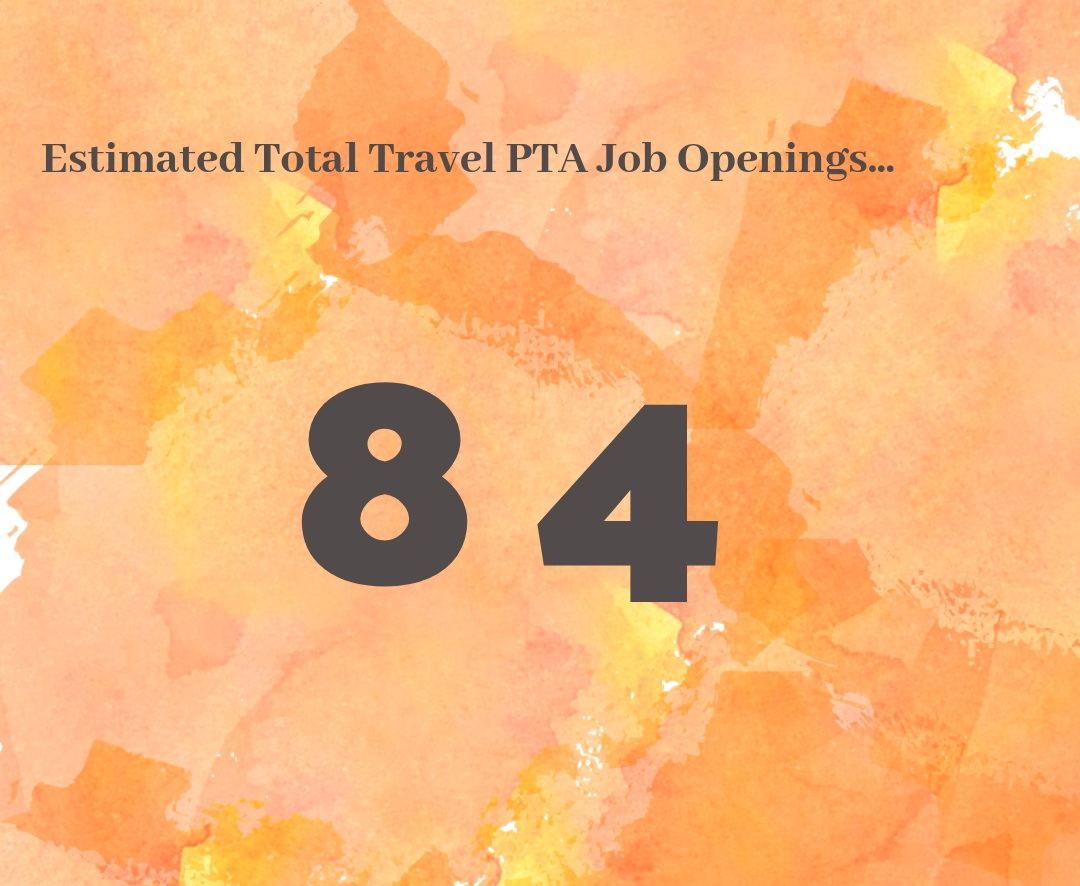 What this means for Travel PTAs this Summer…🌡️ - It's pretty warm this summer! We heard from recruiters the market may pick up a bit, and it seems to have delivered! It's a small market for travel in general though and favors the flexible, the ones with patience, the true travelers and the prepared professionals.