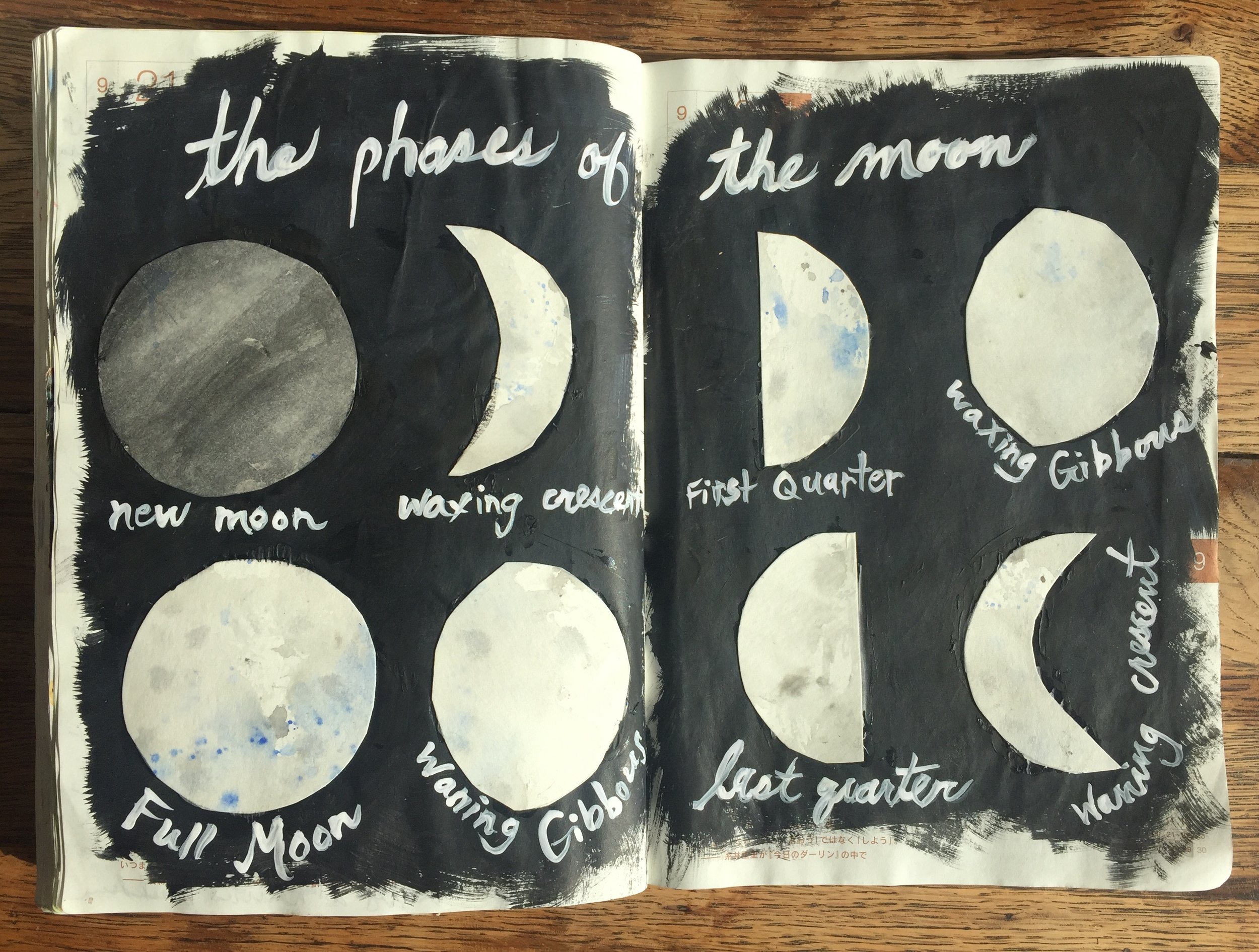 This art journal spread was a good way to learn the phases of the moon. (Beth Dougherty 2018)