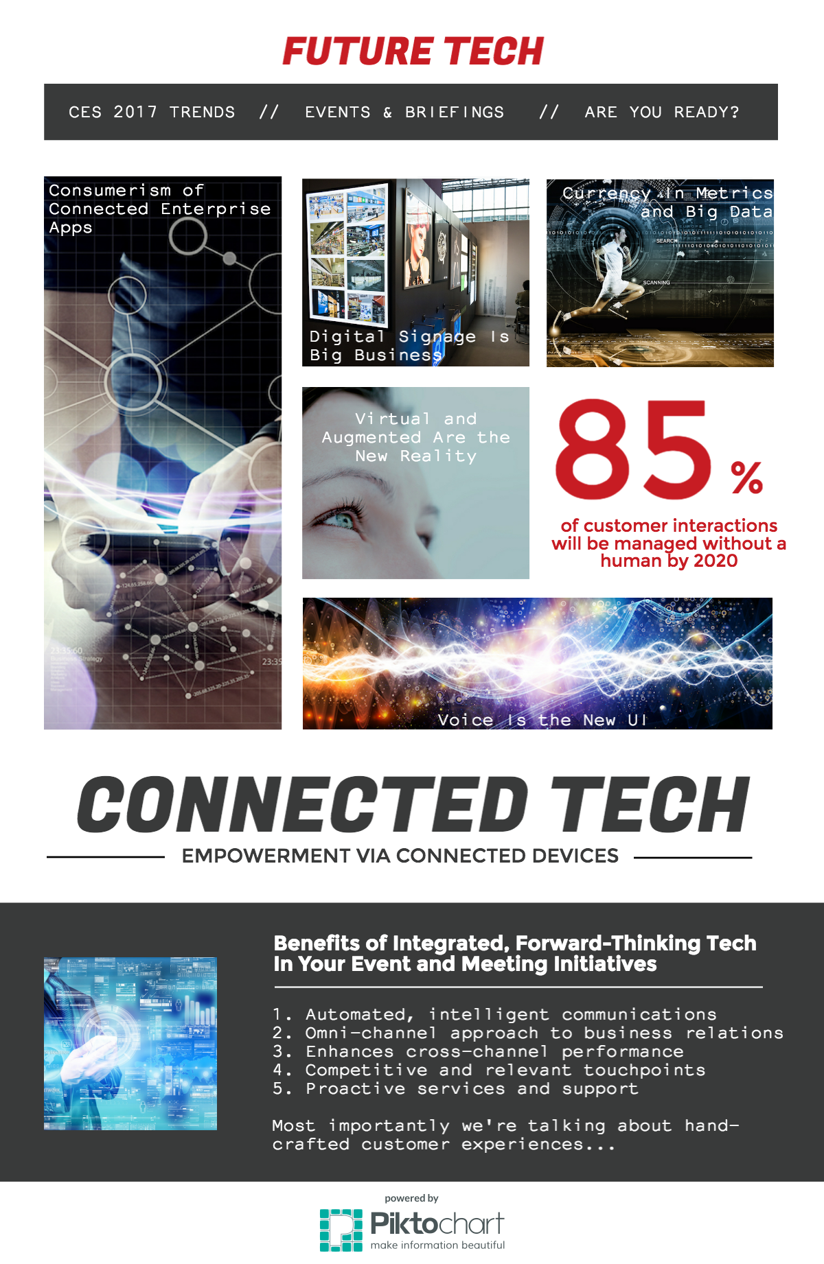 TechTrendsCES2017