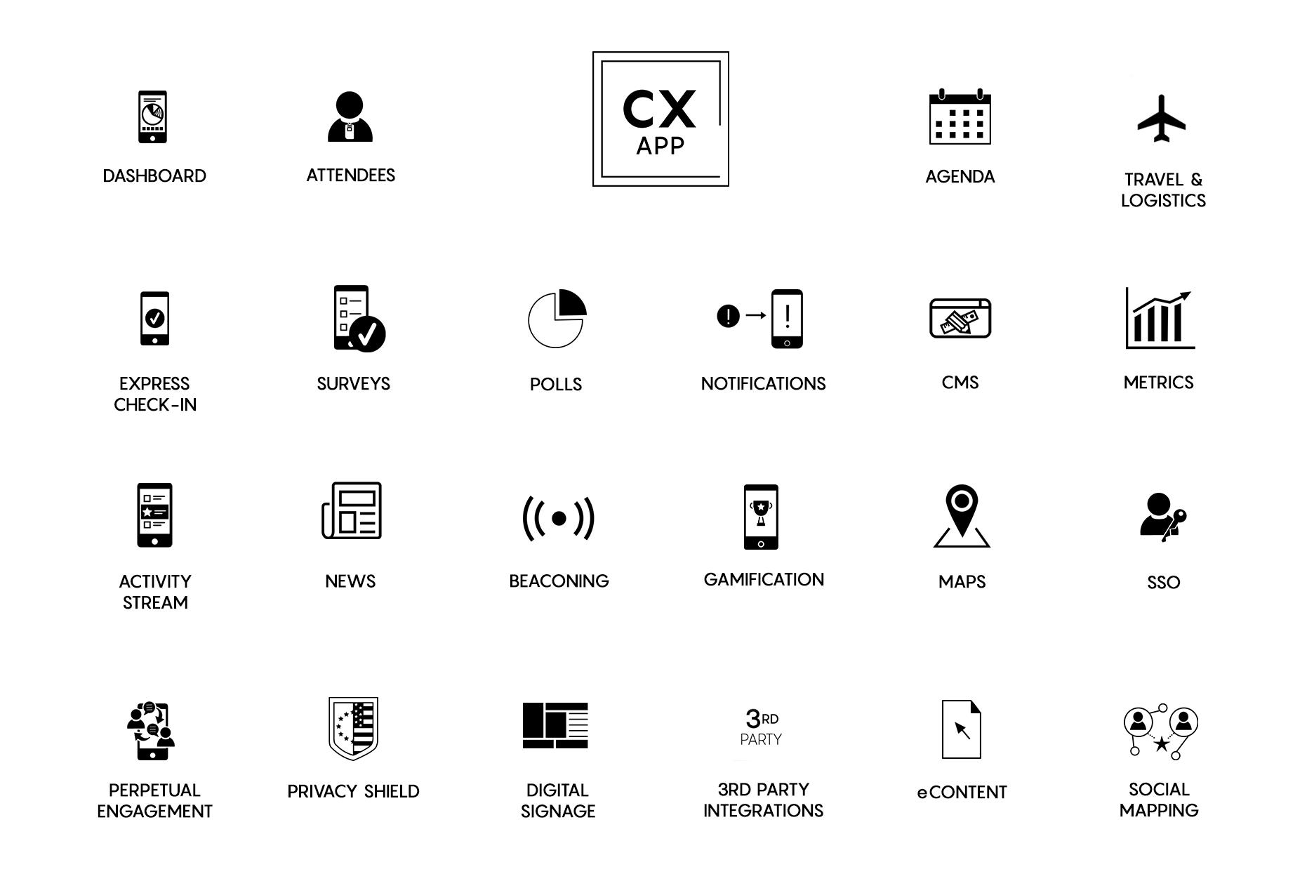 cxapp.io meetings features
