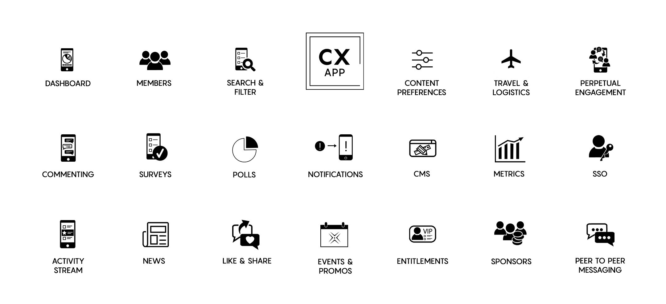 cxapp.io communities features