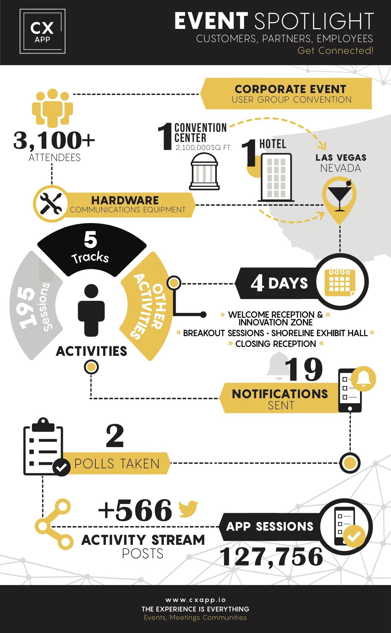 Event Spotlight - Las Vegas 4-2018 - Proof 3.jpg