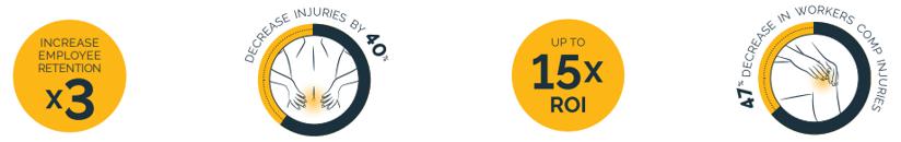 factory, industry, safe-lifting, ergonomic assessment, industrial ergonomist, stretching, ergonomics, manufacturing, distribution, NYC, New York City, Minneapolis, Chicago, Boston, St. Louis, Austin, Dallas , Washington D.C., Charlotte, Greenville, Knoxville, Asheville, Winston-Salem