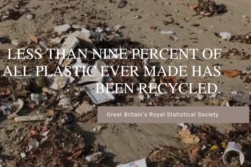 75 percent of all plastic ever produced has turned into waste. . (8).png