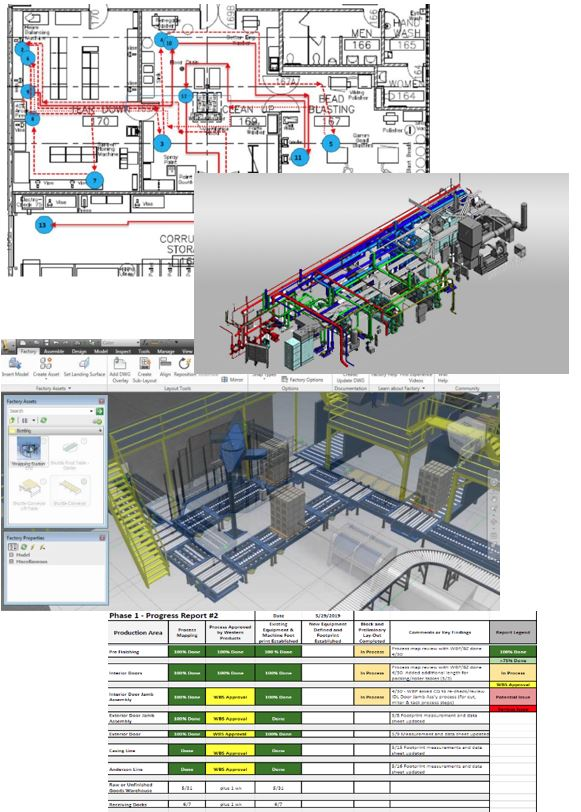 Build Up - We take what we've learned in Phase 1 and insert it into the layout and design of the new plant. We 3D Laser Scanning old equipment or facilities if plans are not available. Generate CAD layouts of new plant layout and operations.