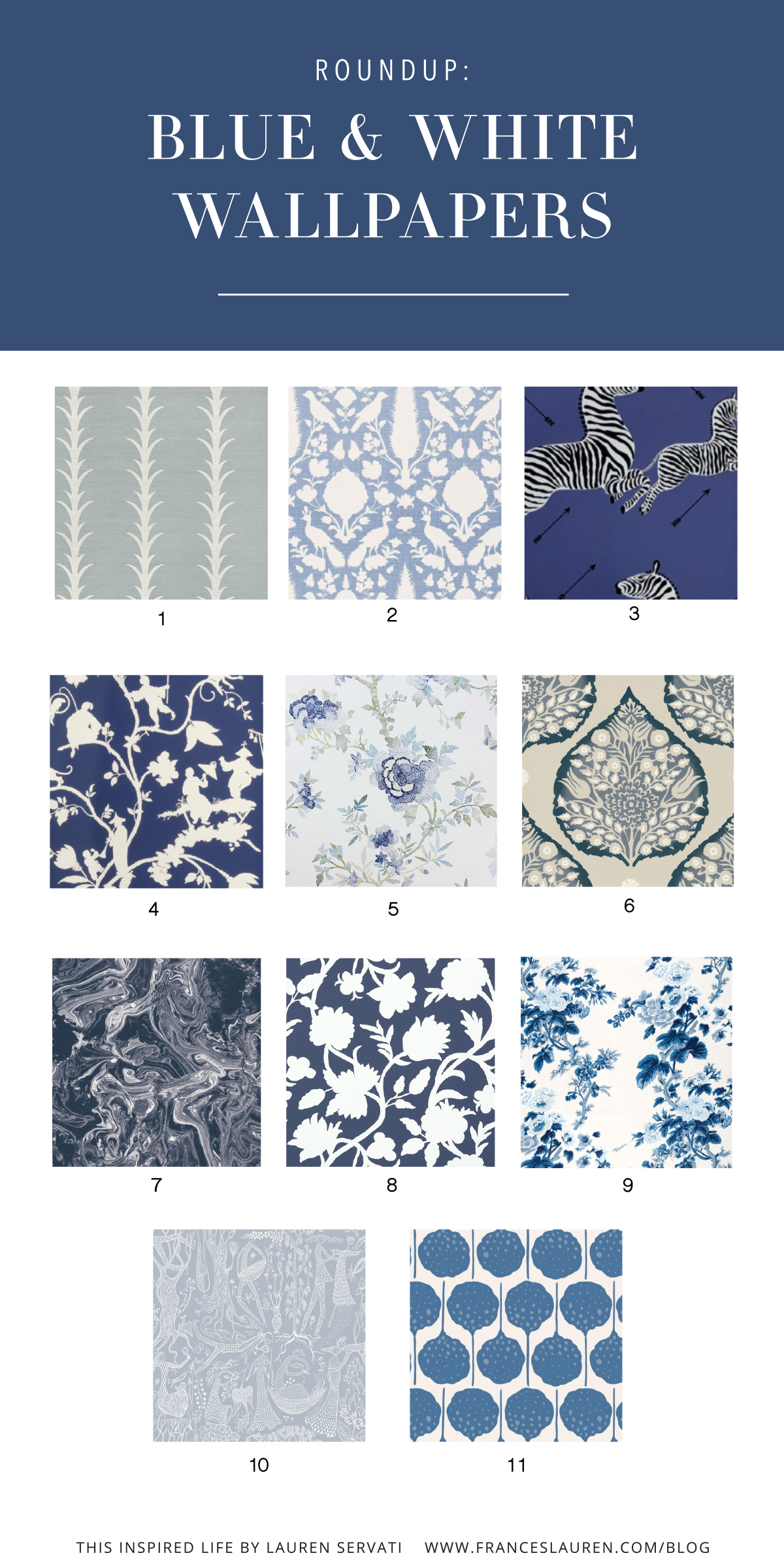 the best blue and white wallpapers