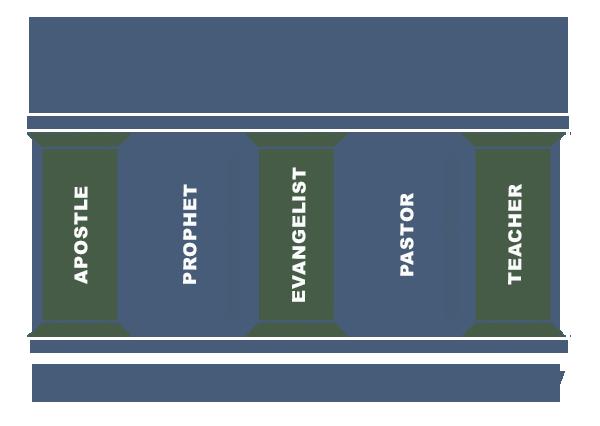 five-fold-logo.png