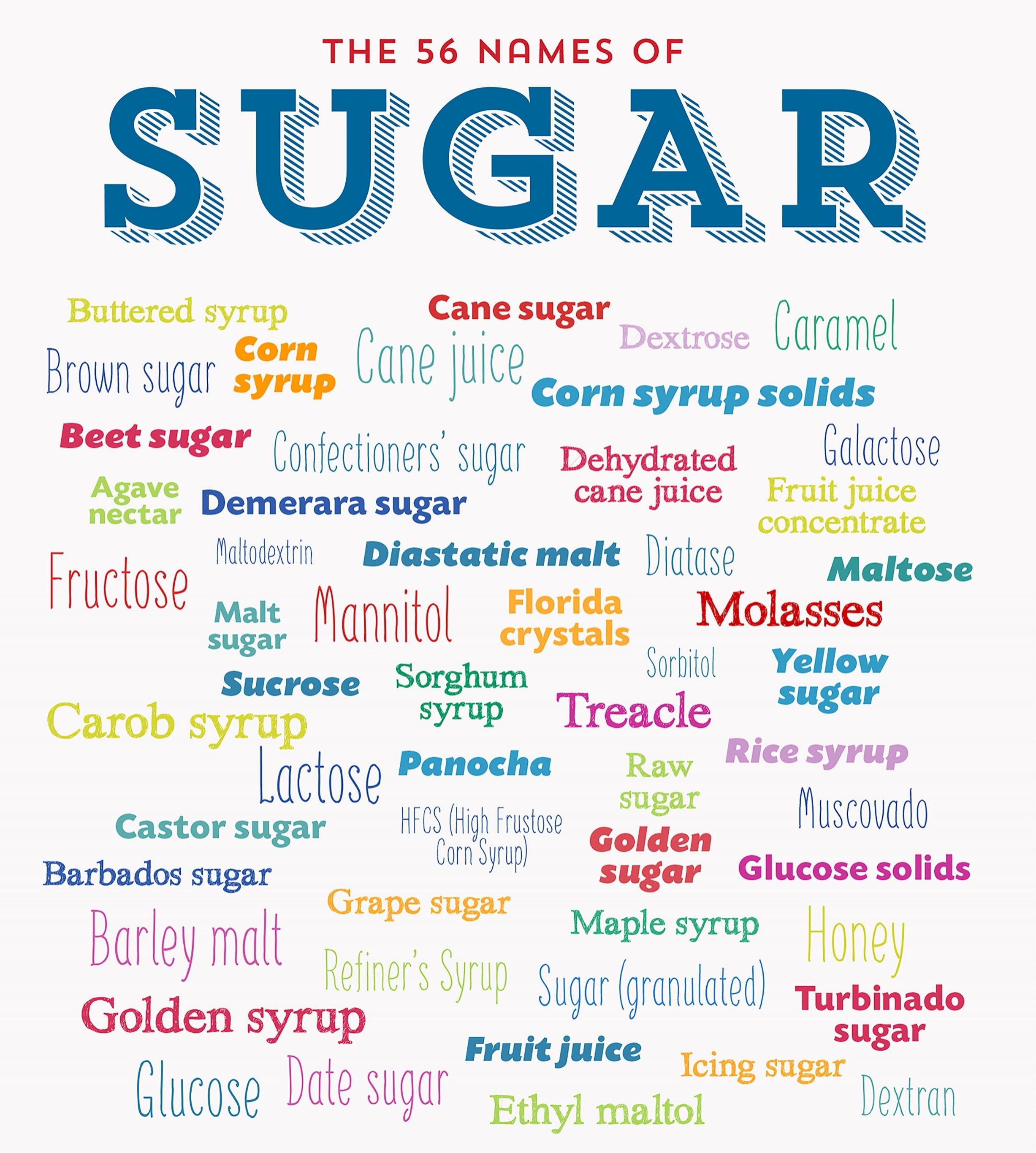 56 names for sugar.jpg