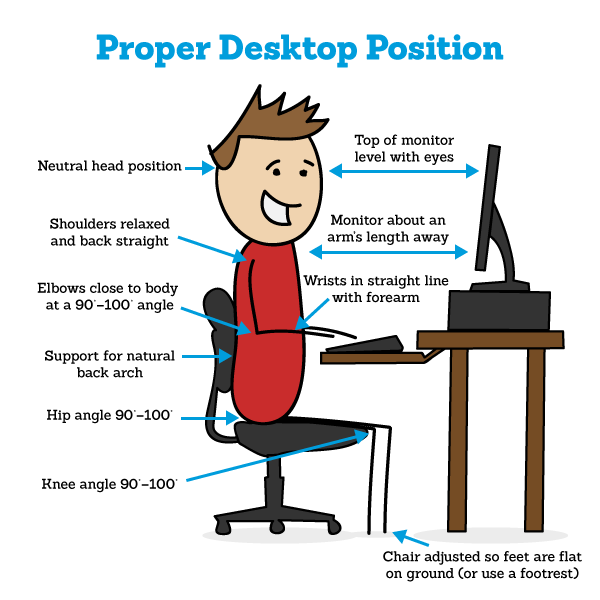 How-to-improve-posture-at-work.jpg