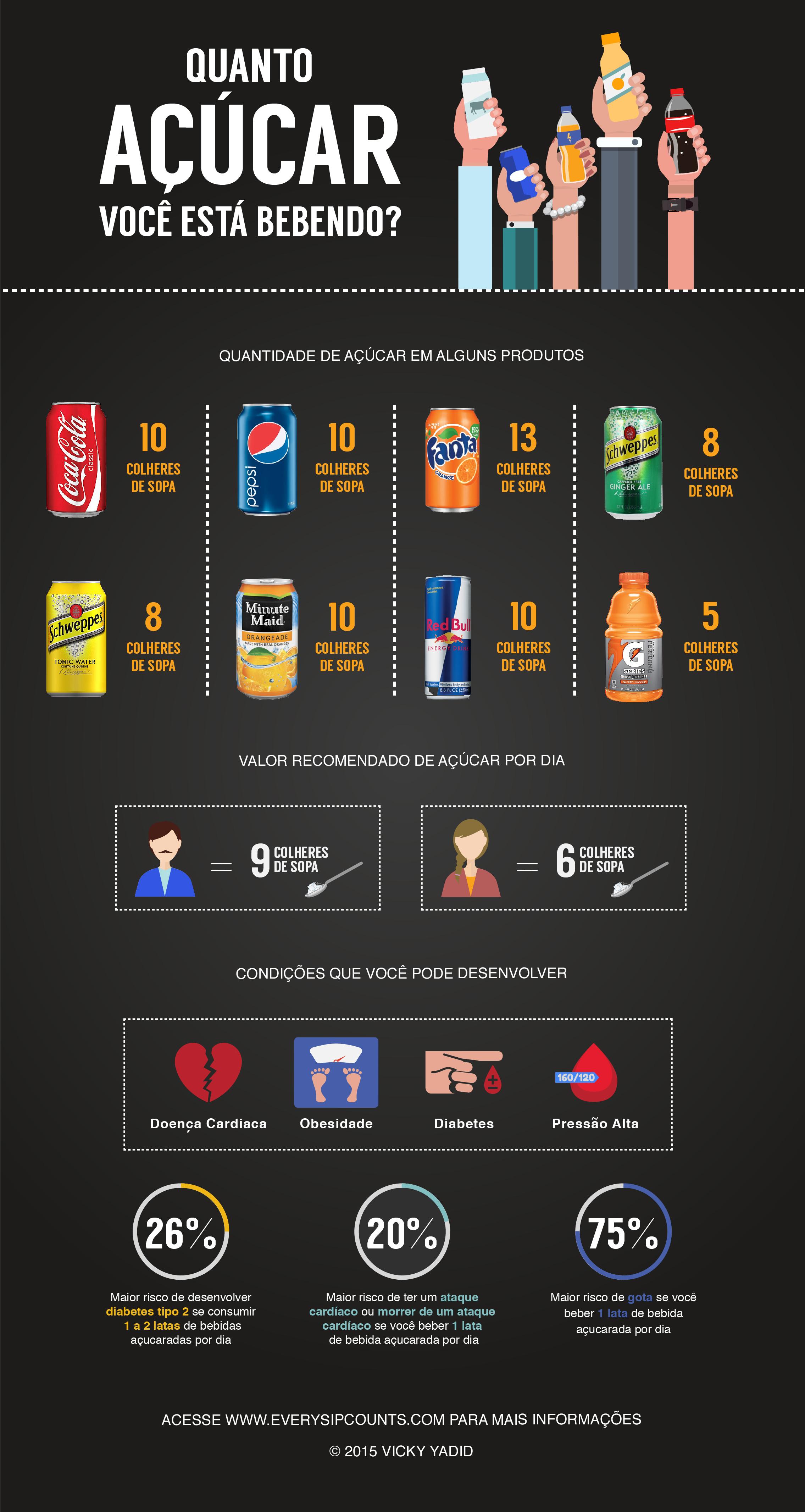 infographic-vejario.jpg