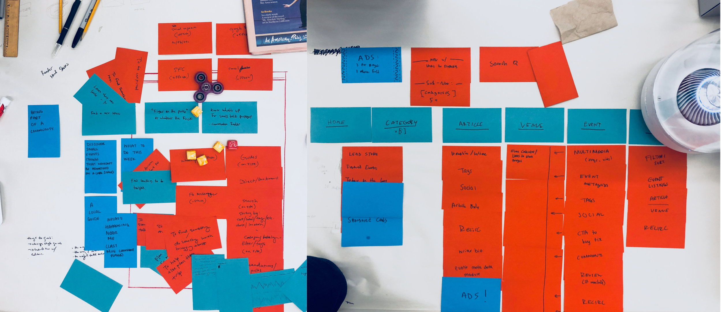 Mapping out reader needs (left) and site component mapping (right)