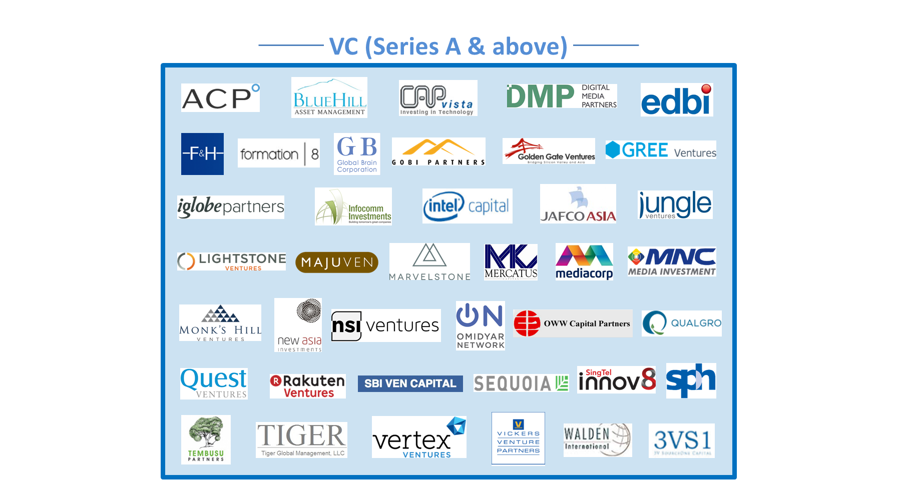 VC (Series A & above) - as at May 2016